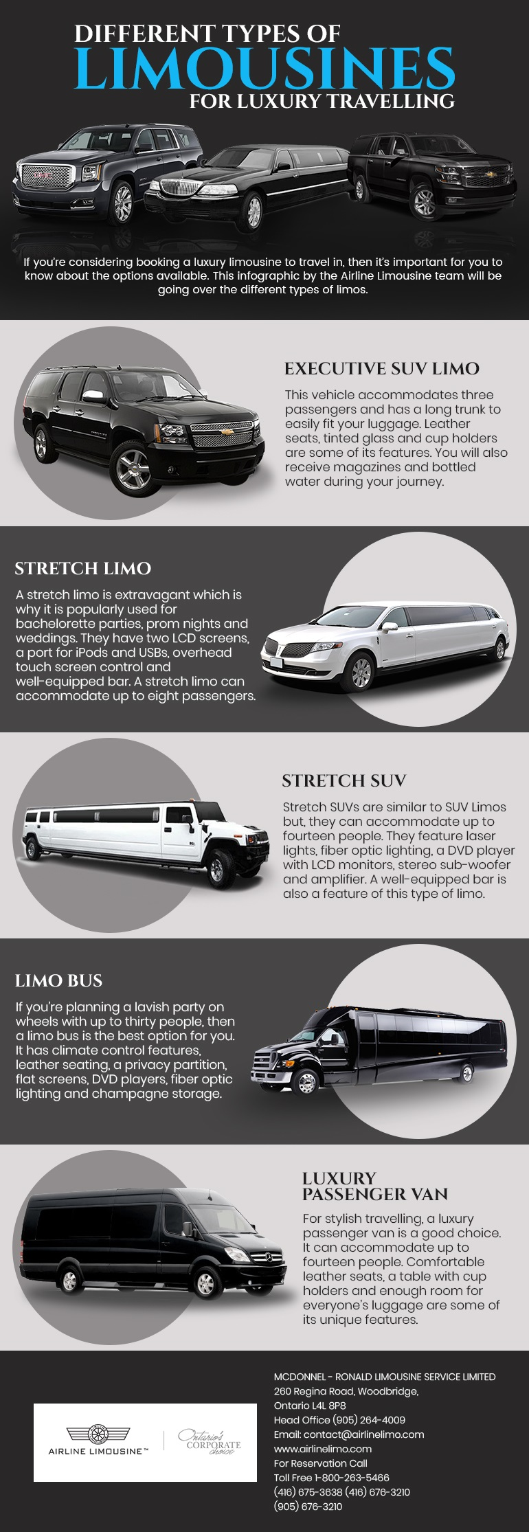 Different Types of Limousines for Luxury Travelling