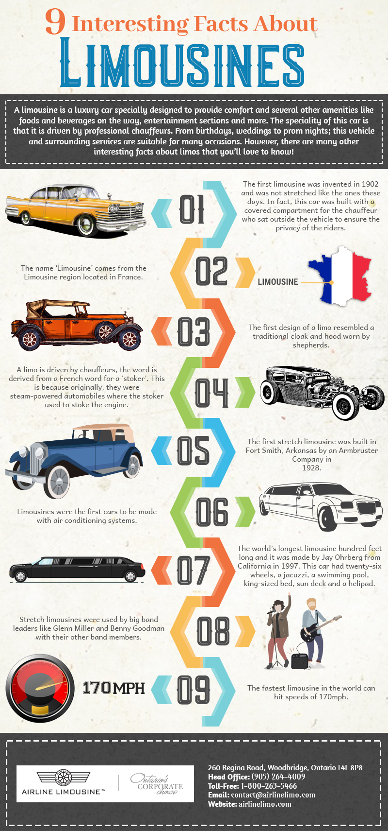 A List of Interesting Facts About Limousines